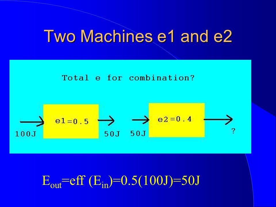 Two Machines e1 and e2 E out =eff (E in )=0.5(100J)=50J