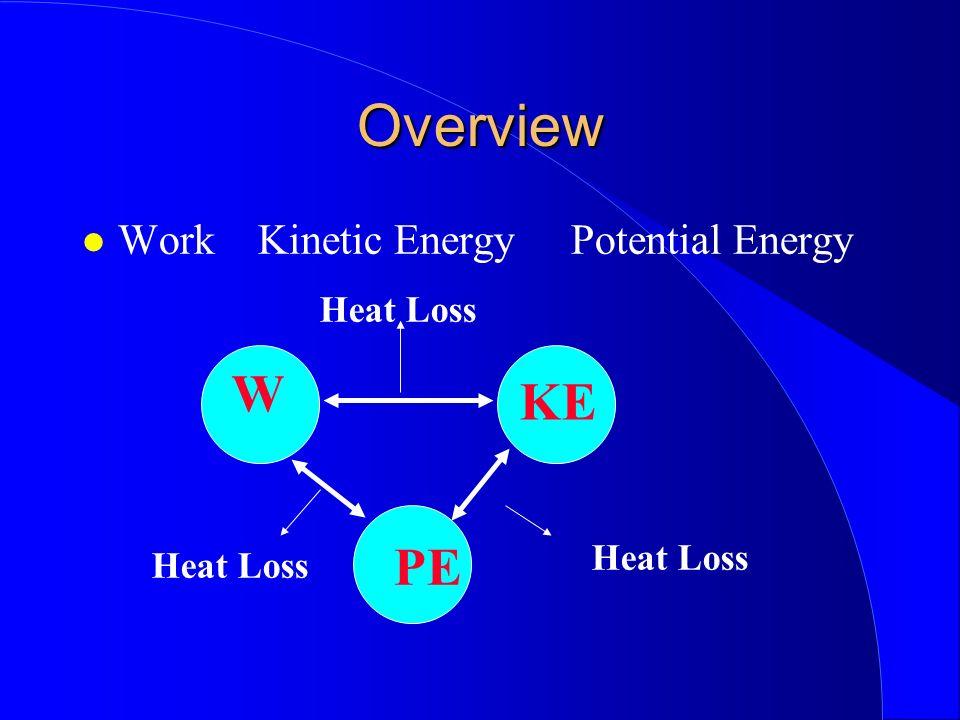Overview Work Kinetic Energy Potential Energy W KE PE Heat Loss