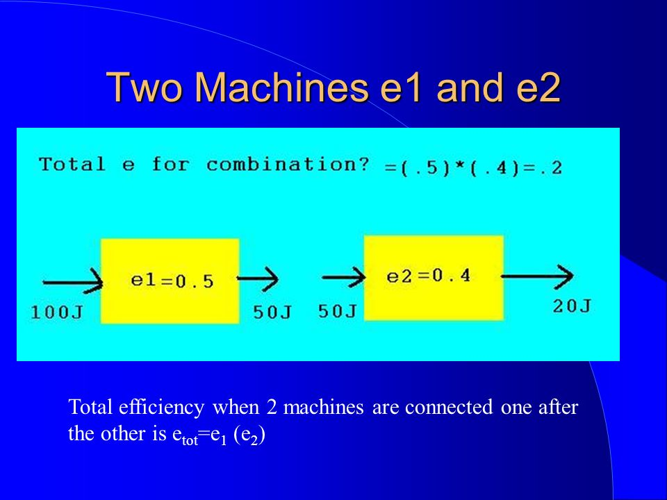 Total efficiency when 2 machines are connected one after the other is e tot =e 1 (e 2 )