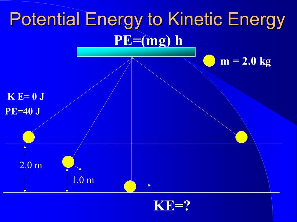 Potential Energy to Kinetic Energy PE=(mg) h 2.0 m m = 2.0 kg KE= PE=40 J 1.0 m K E= 0 J