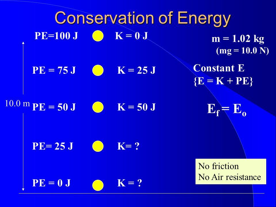 Conservation of Energy 10.0 m m = 1.02 kg (mg = 10.0 N) K = 0 JPE=100 J PE = 75 J PE = 50 J PE = 0 J PE= 25 J K = ? K = 50 J K = 25 J Constant E {E =