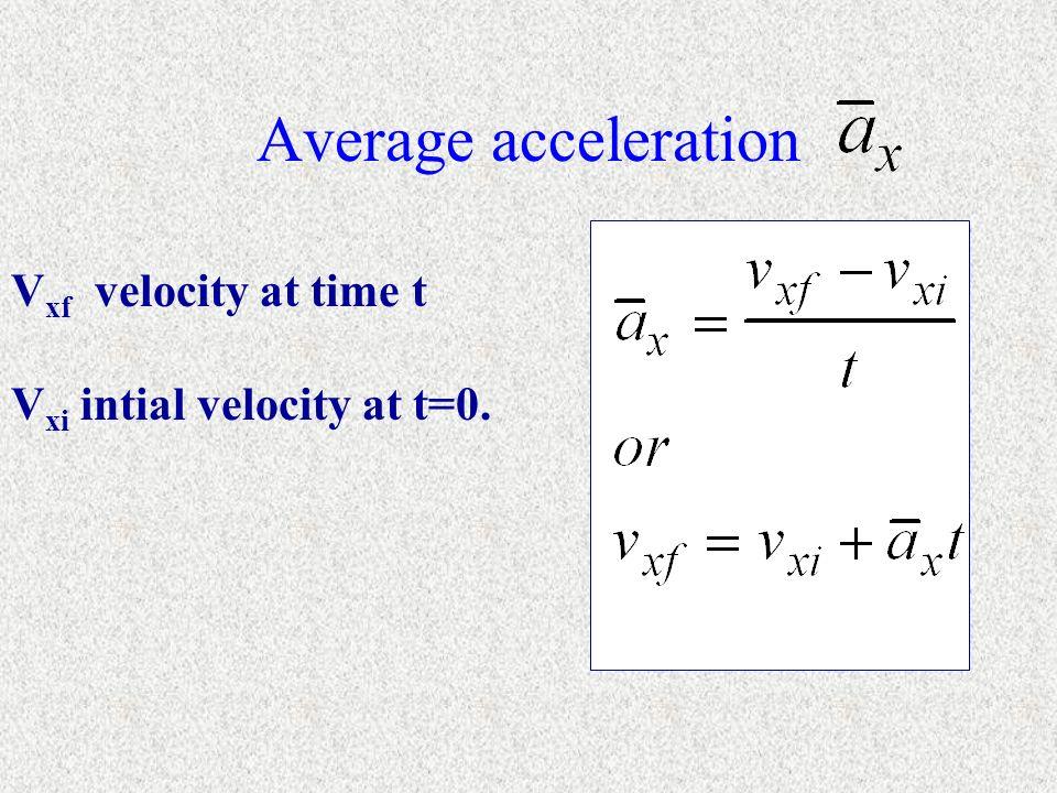 Average acceleration V xf velocity at time t V xi intial velocity at t=0.