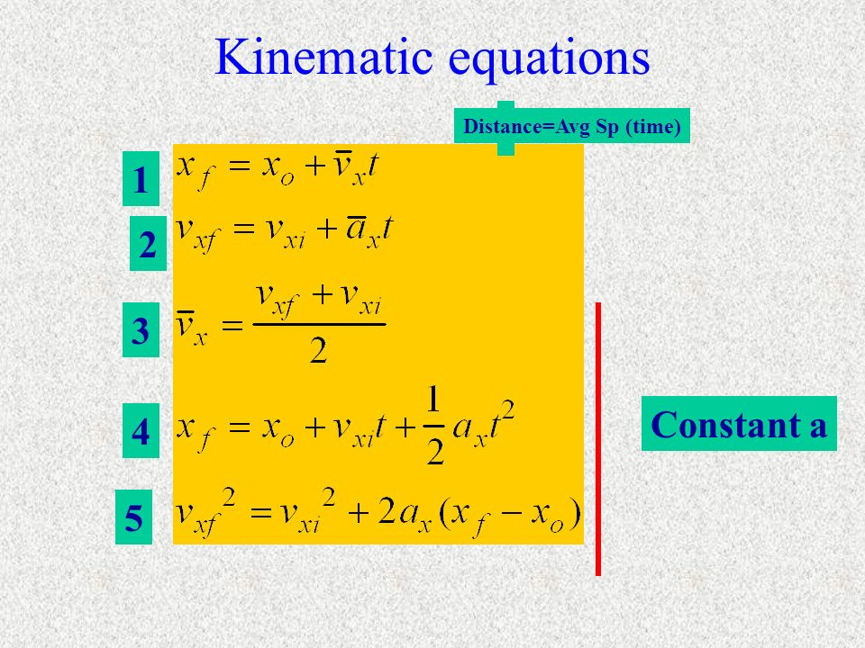 Kinematic equations 1 2 3 4 Constant a 5 Distance=Avg Sp (time)
