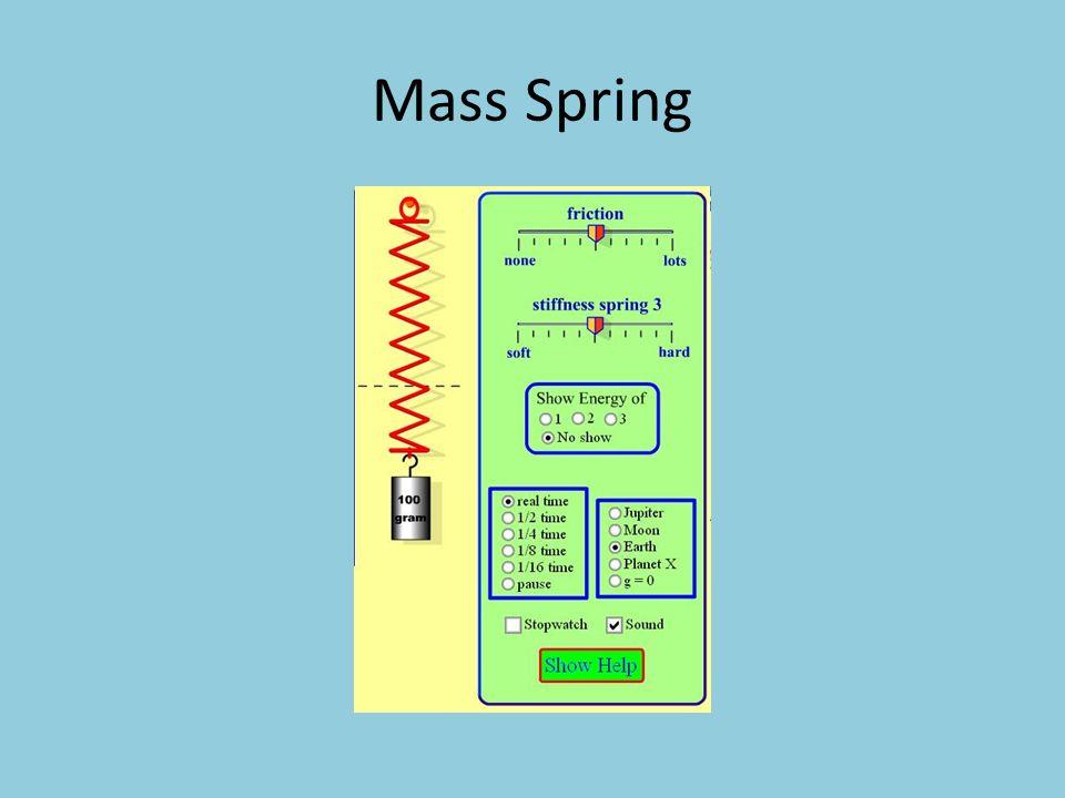 Mass Spring