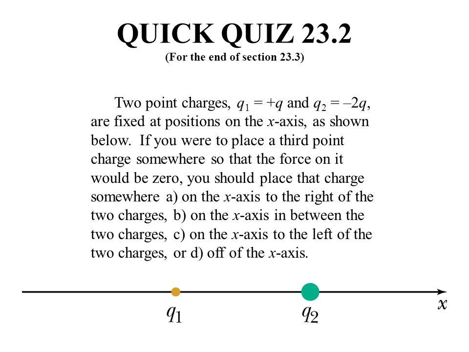 QUICK QUIZ 23.2 ANSWER (c).