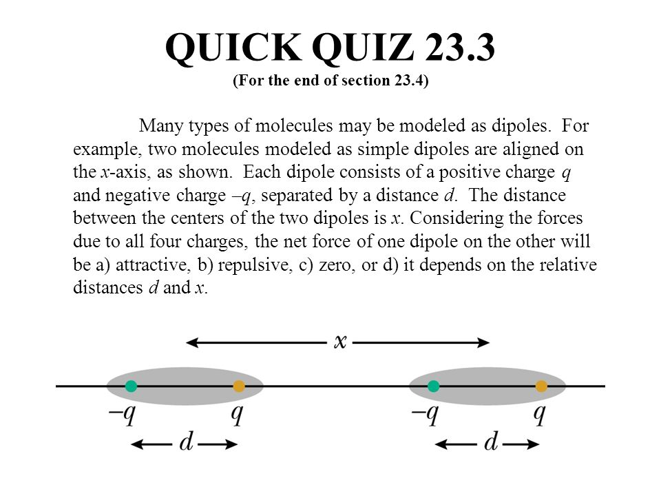 (a).You can analyze the situation by considering the forces on the left dipole.