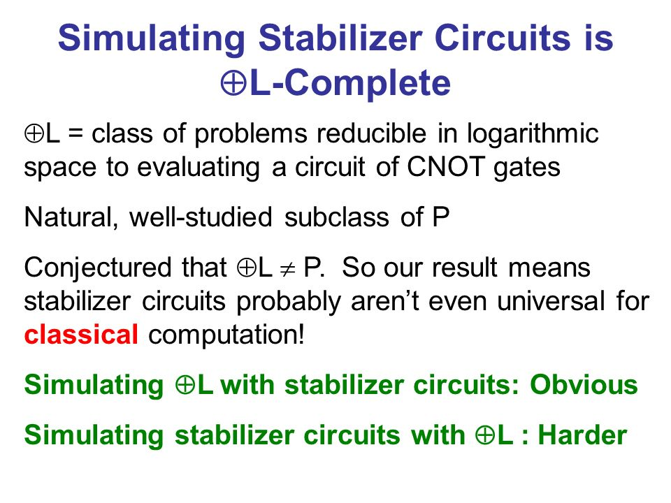 Simulating Stabilizer Circuits is L-Complete L = class of problems reducible in logarithmic space to evaluating a circuit of CNOT gates Natural, well-studied subclass of P Conjectured that L P.
