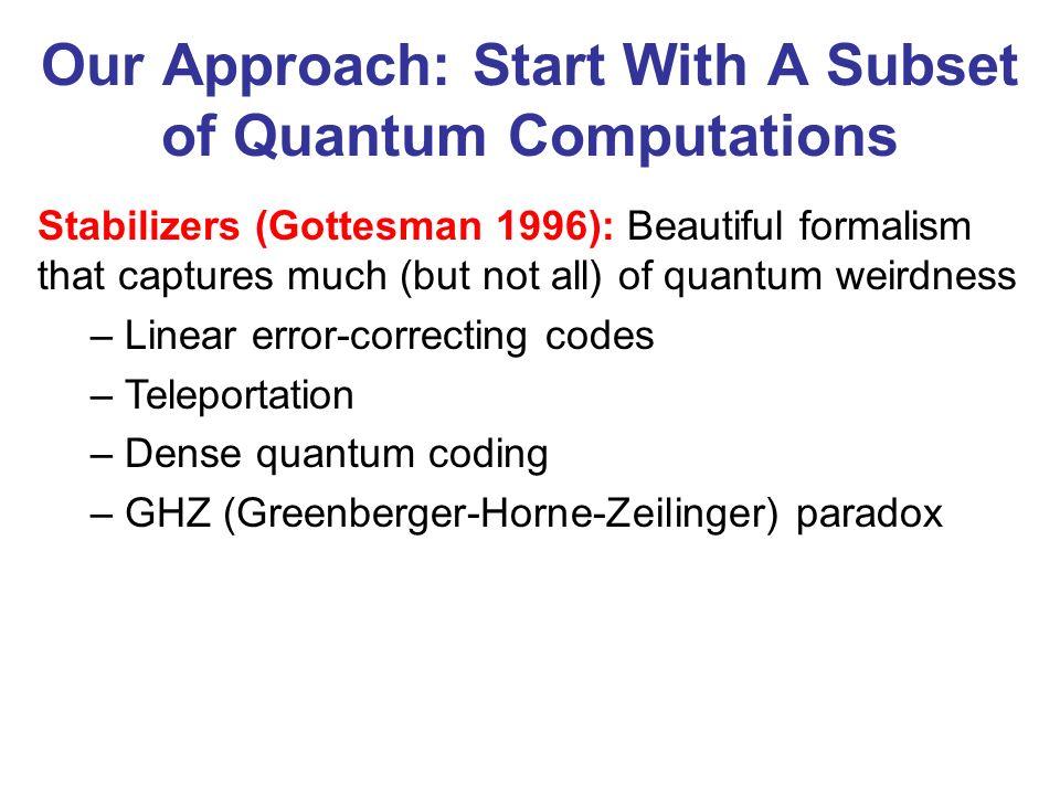 0 0 0 0 1 0 0 1 0 0 1 1 0 0 0 0 1 1 Destabilizers Stabilizers State:  00 + 11 +ZI +IX +X X +Z Z Phase on qubit a: For all i {1,…,2n}, set r i := r i x ia z ia, then set z ia := z ia x ia