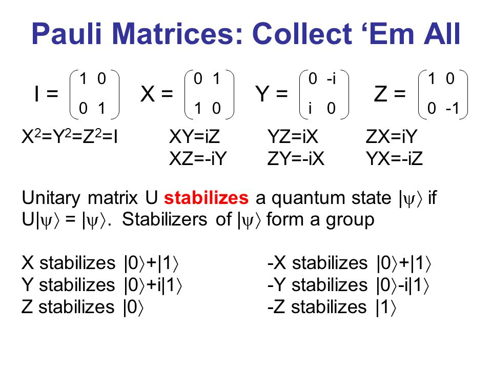 X 2 =Y 2 =Z 2 =IXY=iZYZ=iXZX=iY XZ=-iYZY=-iXYX=-iZ Unitary matrix U stabilizes a quantum state   if U  =  .