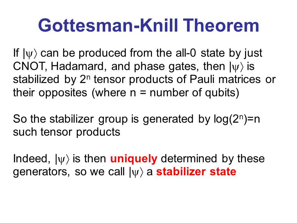 1010 0 1 1 0 1 0 1 0 1 0 0 1 0 0 0 1 1 Destabilizers Stabilizers State:  11 +X Y +IY -ZI +Z Z Random outcome: Pick a stabilizer S i such that x ia =1 and set D i :=S i.