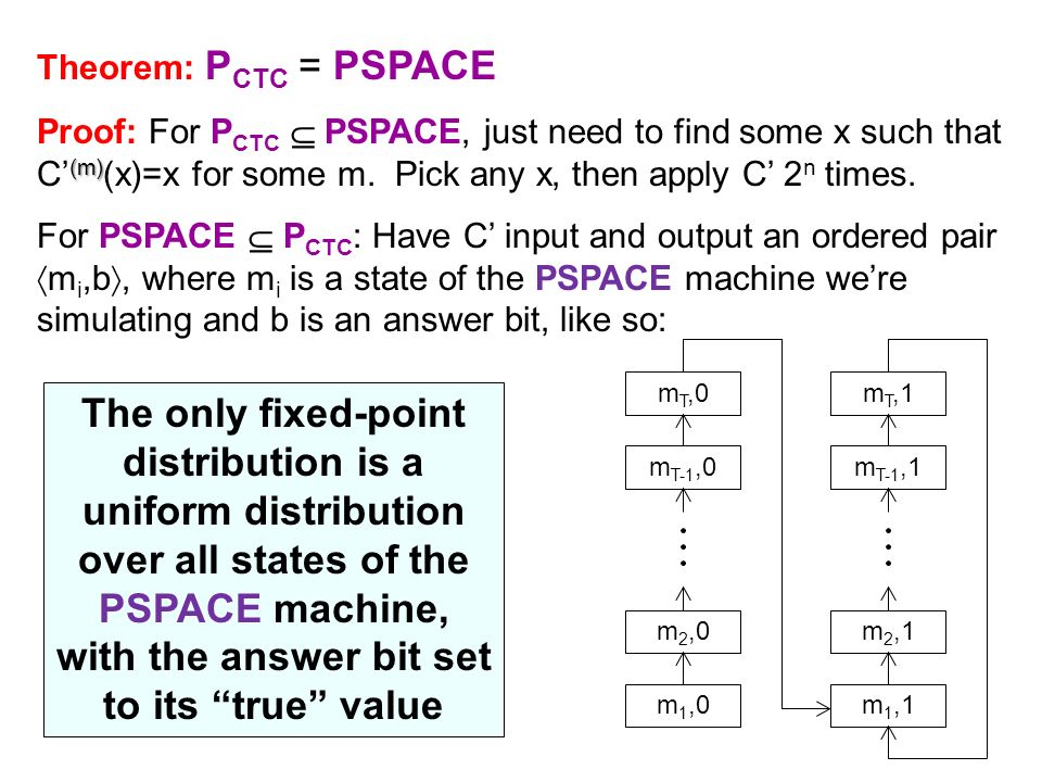 Theorem: P CTC = PSPACE (m) Proof: For P CTC PSPACE, just need to find some x such that C (m) (x)=x for some m. Pick any x, then apply C 2 n times. Fo