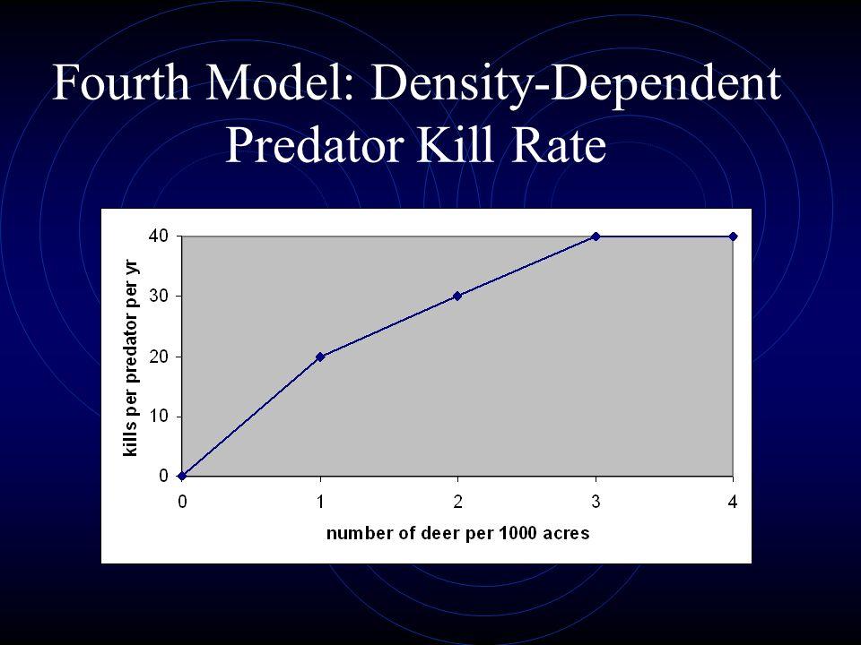 Fourth Model: Density-Dependent Predator Kill Rate