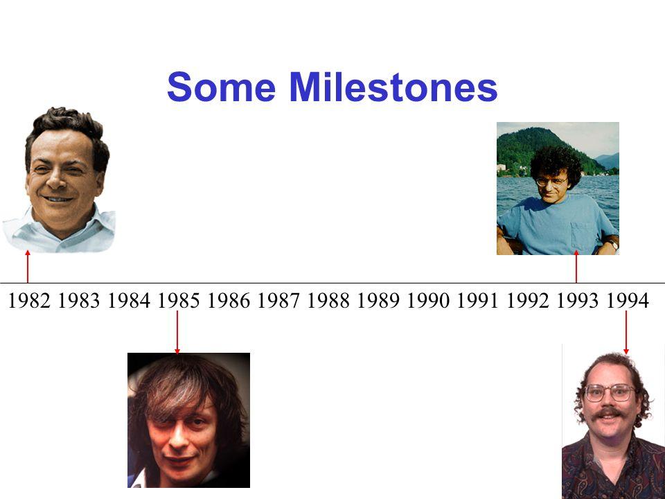 Some Milestones 1982 1983 1984 19851986 1987 1988 1989 1990 1991 1992 1993 1994