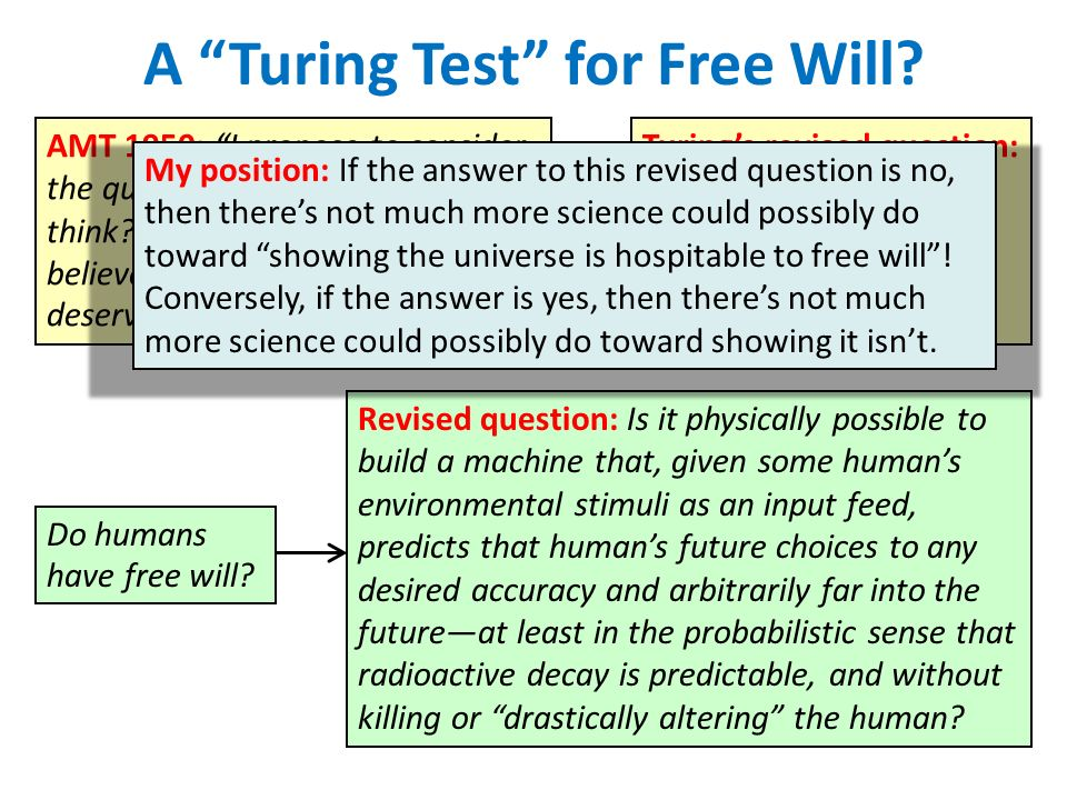 A Turing Test for Free Will. AMT 1950: I propose to consider the question, Can machines think.