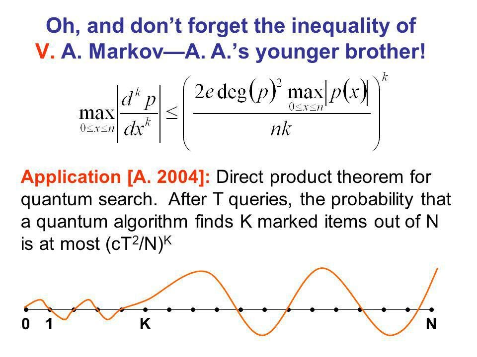 Oh, and dont forget the inequality of V. A. MarkovA.
