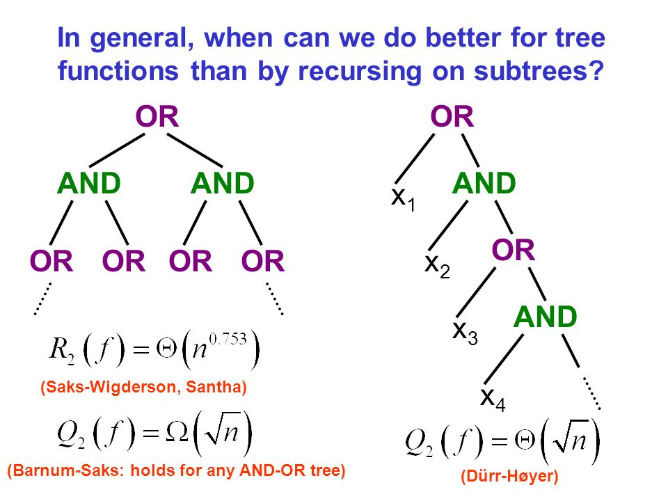 In general, when can we do better for tree functions than by recursing on subtrees.