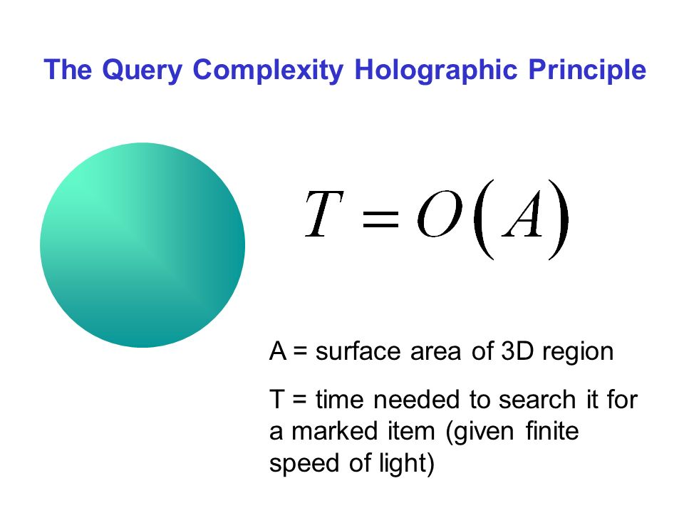 A = surface area of 3D region T = time needed to search it for a marked item (given finite speed of light) The Query Complexity Holographic Principle