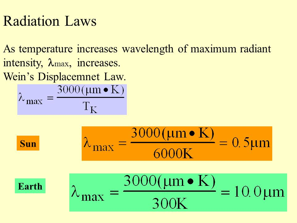 Radiation Laws As temperature increases wavelength of maximum radiant intensity, max, increases. Weins Displacemnet Law. Sun Earth