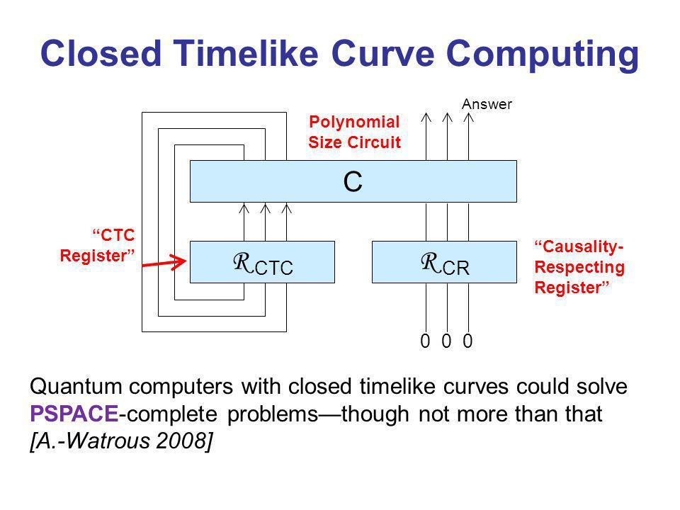 Closed Timelike Curve Computing Quantum computers with closed timelike curves could solve PSPACE-complete problemsthough not more than that [A.-Watrou