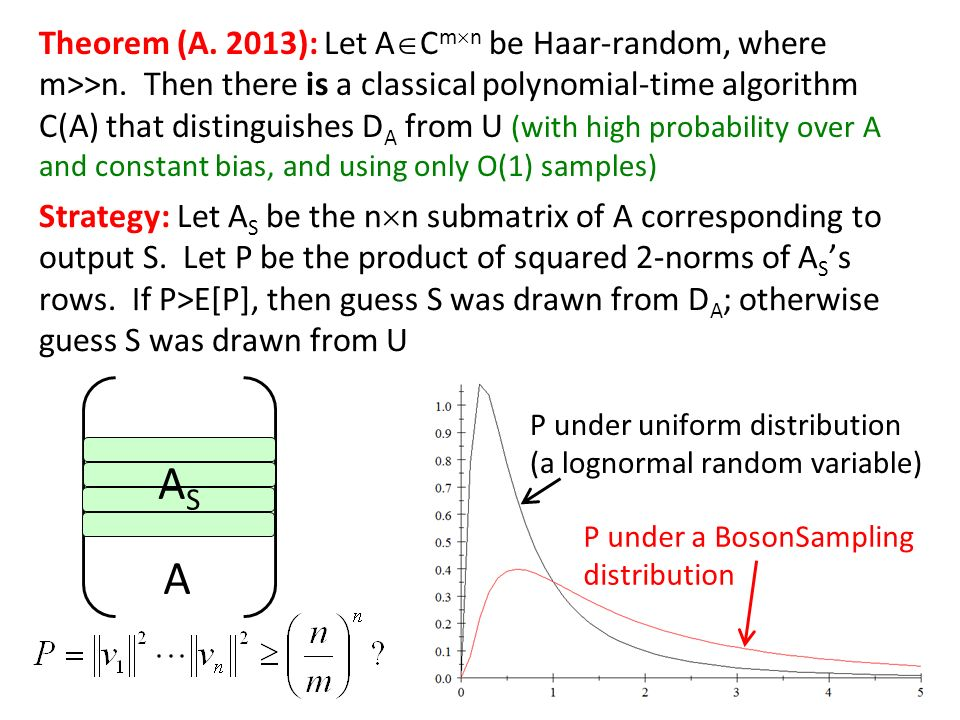 Theorem (A. 2013): Let A C m n be Haar-random, where m>>n. Then there is a classical polynomial-time algorithm C(A) that distinguishes D A from U (wit