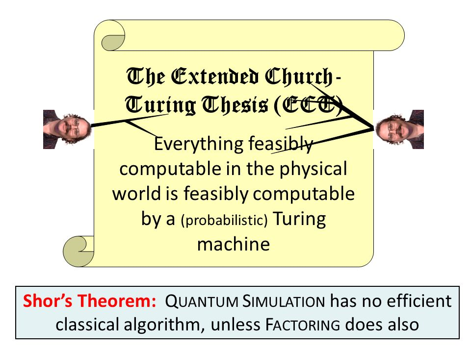 Shors Theorem: Q UANTUM S IMULATION has no efficient classical algorithm, unless F ACTORING does also The Extended Church- Turing Thesis (ECT) Everything feasibly computable in the physical world is feasibly computable by a (probabilistic) Turing machine