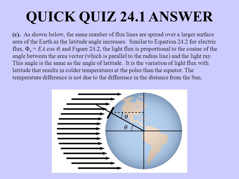 QUICK QUIZ 24.1 ANSWER (c). As shown below, the same number of flux lines are spread over a larger surface area of the Earth as the latitude angle inc