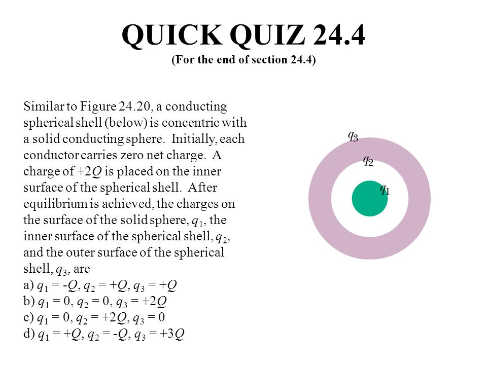 QUICK QUIZ 24.4 (For the end of section 24.4) Similar to Figure 24.20, a conducting spherical shell (below) is concentric with a solid conducting sphe