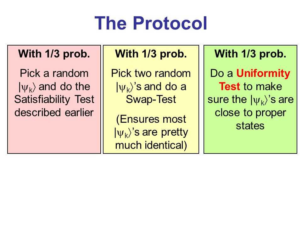 The Protocol With 1/3 prob. Pick a random | k and do the Satisfiability Test described earlier With 1/3 prob. Pick two random | k s and do a Swap-Test