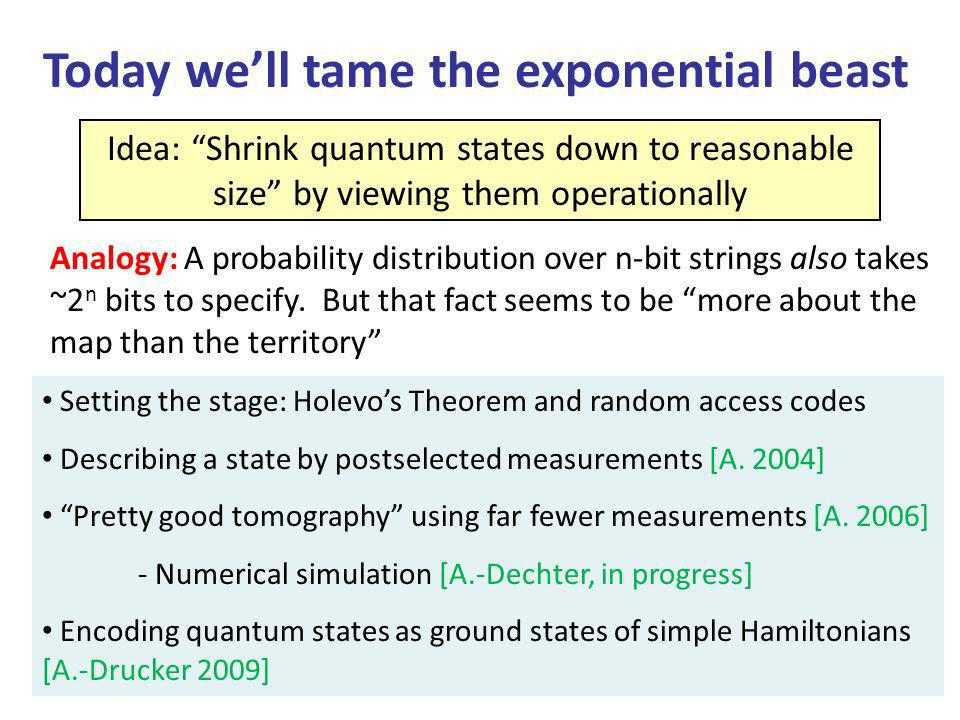 Today well tame the exponential beast Setting the stage: Holevos Theorem and random access codes Describing a state by postselected measurements [A.