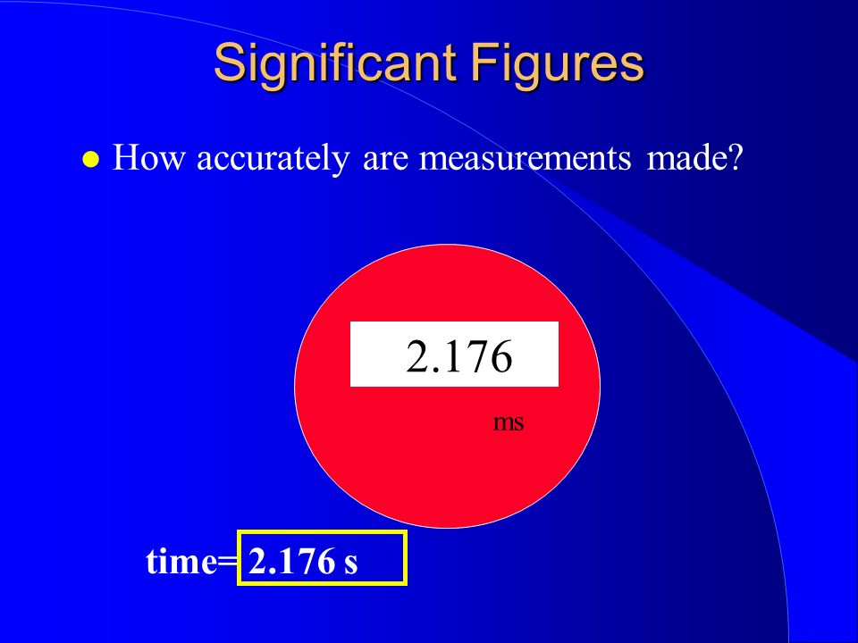 Significant Figures How accurately are measurements made time= 2.176 s 2.176 ms