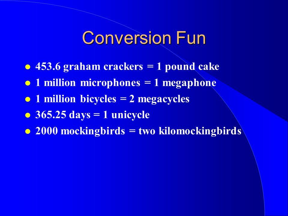 Conversion Fun 453.6 graham crackers = 1 pound cake 1 million microphones = 1 megaphone 1 million bicycles = 2 megacycles 365.25 days = 1 unicycle 2000 mockingbirds = two kilomockingbirds
