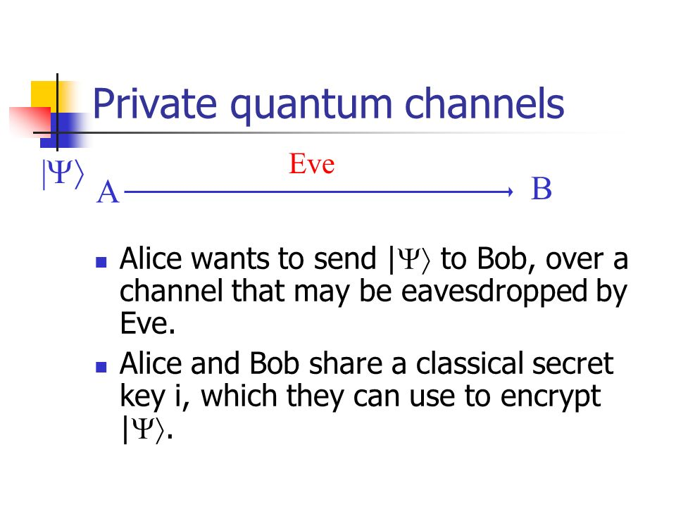 Private quantum channels Alice wants to send | to Bob, over a channel that may be eavesdropped by Eve.