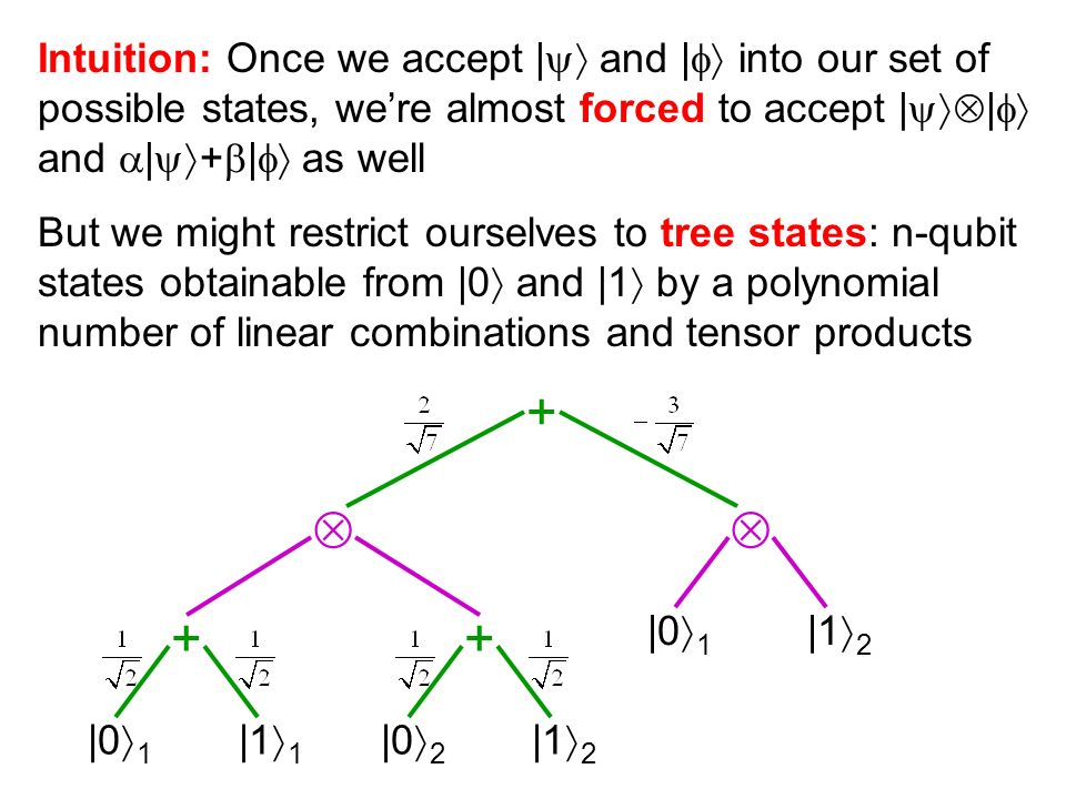 Definition: The tree size of a pure state | is the minimum number of linear combinations and tensor products in any tree representing | Observation: If then the tree size of | equals the multilinear formula size of f up to a constant factor Question: Can we show that quantum states arising in real (or at least doable) experiments have superpolynomial tree size?