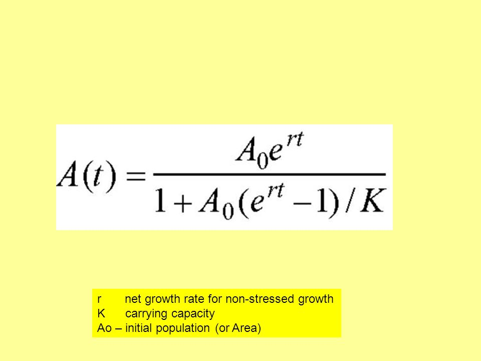 r net growth rate for non-stressed growth K carrying capacity Ao – initial population (or Area)