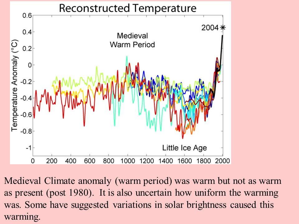 Medieval Climate anomaly (warm period) was warm but not as warm as present (post 1980). It is also uncertain how uniform the warming was. Some have su