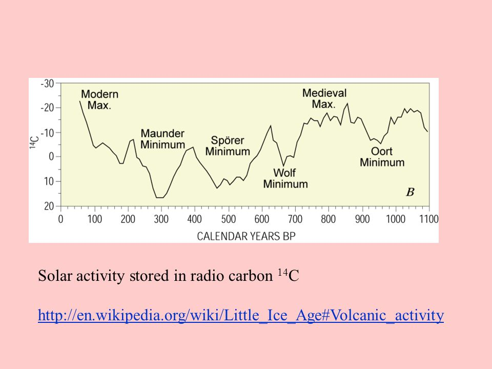 Solar activity stored in radio carbon 14 C http://en.wikipedia.org/wiki/Little_Ice_Age#Volcanic_activity