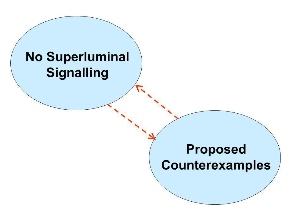 No Superluminal Signalling Proposed Counterexamples