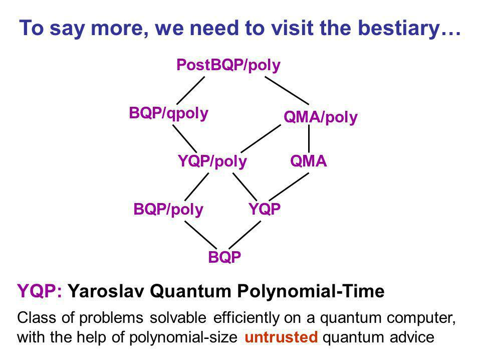 To say more, we need to visit the bestiary… BQP YQPBQP/poly QMAYQP/poly QMA/poly BQP/qpoly PostBQP/poly YQP: Yaroslav Quantum Polynomial-Time Class of