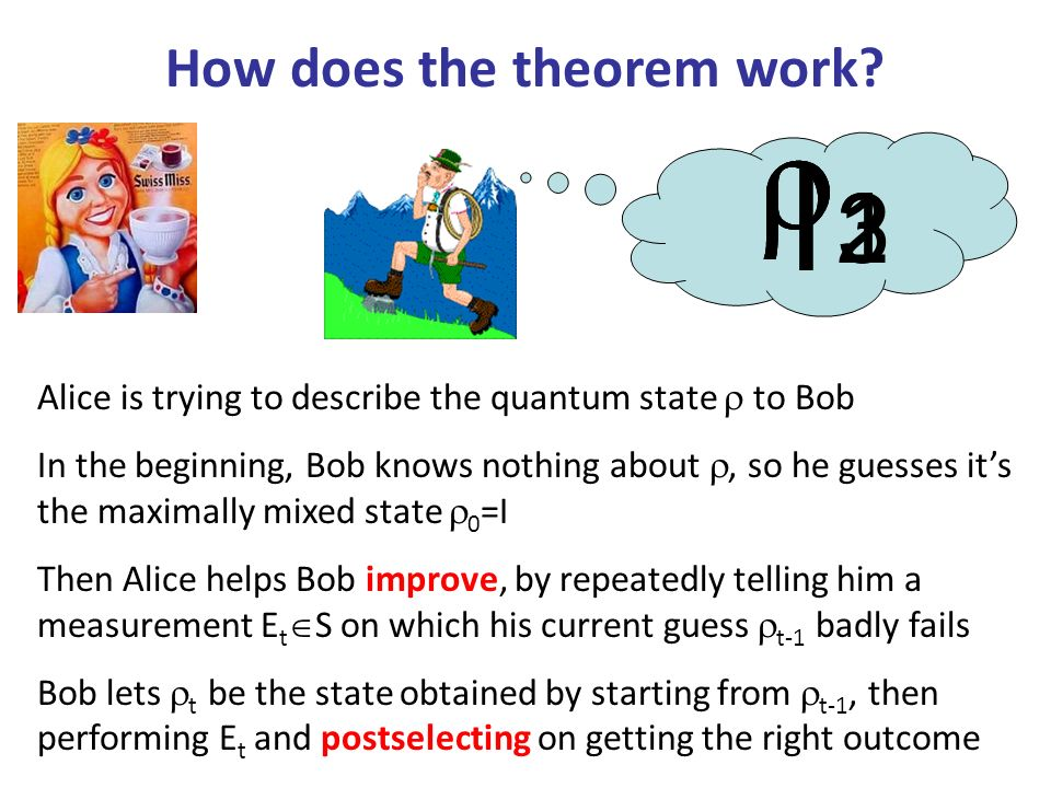 How does the theorem work? Alice is trying to describe the quantum state to Bob In the beginning, Bob knows nothing about, so he guesses its the maxim