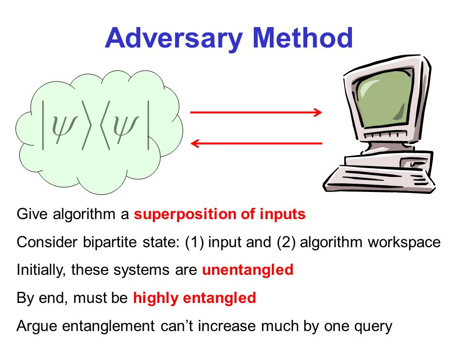 Adversary Method Give algorithm a superposition of inputs Consider bipartite state: (1) input and (2) algorithm workspace Initially, these systems are unentangled By end, must be highly entangled Argue entanglement cant increase much by one query