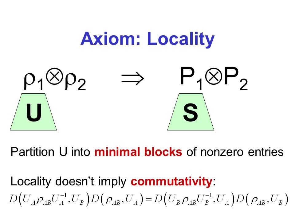 Axiom: Locality 1 2 P 1 P 2 US Partition U into minimal blocks of nonzero entries Locality doesnt imply commutativity: