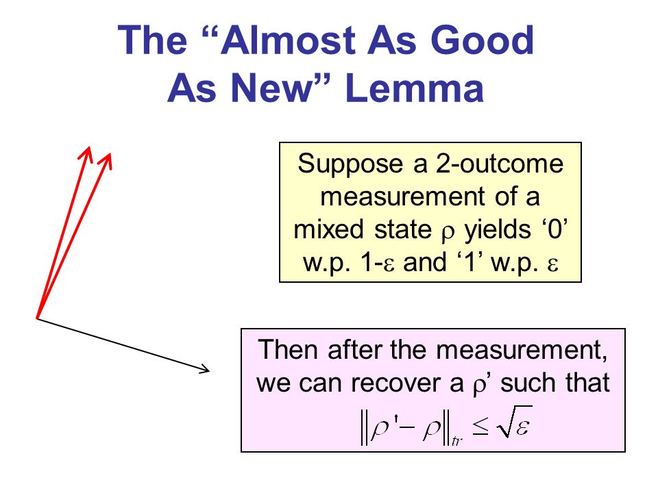 Then after the measurement, we can recover a such that The Almost As Good As New Lemma Suppose a 2-outcome measurement of a mixed state yields 0 w.p.