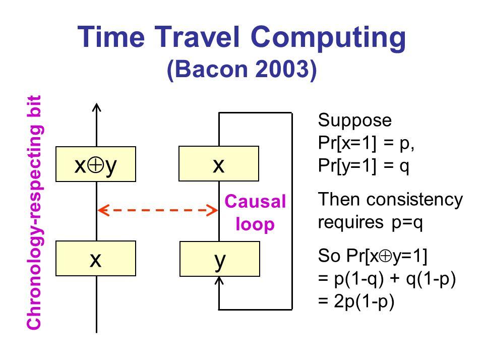 Time Travel Computing (Bacon 2003) x y x y x Chronology-respecting bit Suppose Pr[x=1] = p, Pr[y=1] = q Then consistency requires p=q So Pr[x y=1] = p
