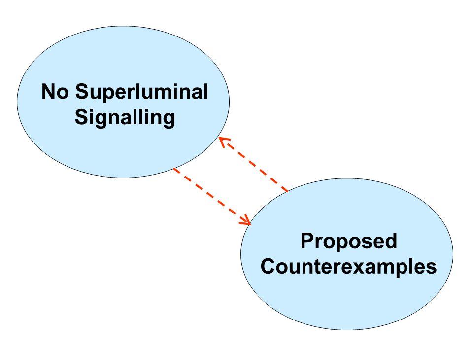 No Superluminal Signalling Proposed Counterexamples