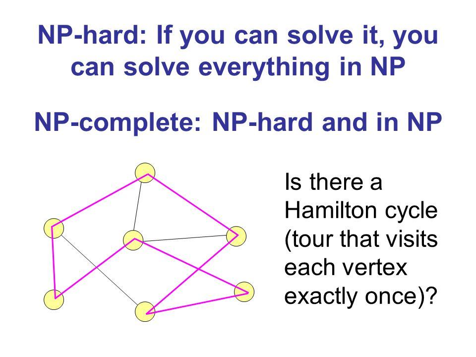 P NP NP- complete NP-hard Graph connectivity Primality testing Matrix determinant Linear programming … Matrix permanent Halting problem … Hamilton cycle Steiner tree Graph 3-coloring Satisfiability Maximum clique … Factoring Graph isomorphism Minimum circuit size …