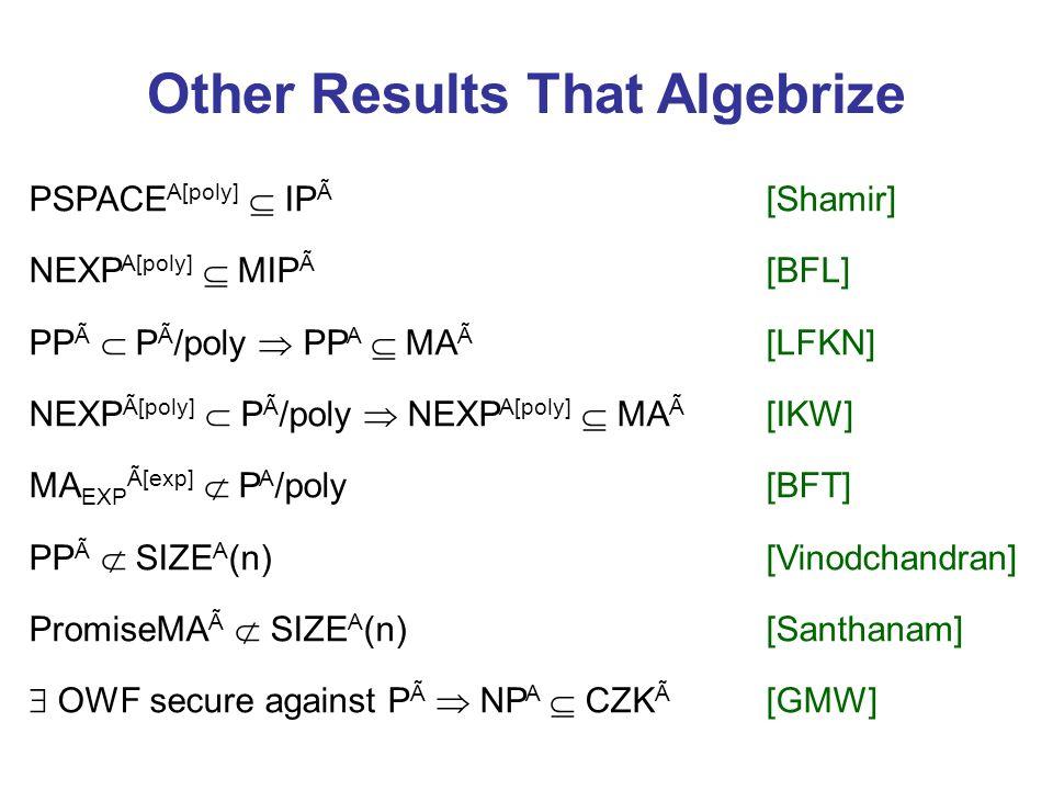 Other Results That Algebrize PSPACE A[poly] IP Ã [Shamir] NEXP A[poly] MIP Ã [BFL] PP Ã P Ã /poly PP A MA Ã [LFKN] NEXP Ã[poly] P Ã /poly NEXP A[poly]