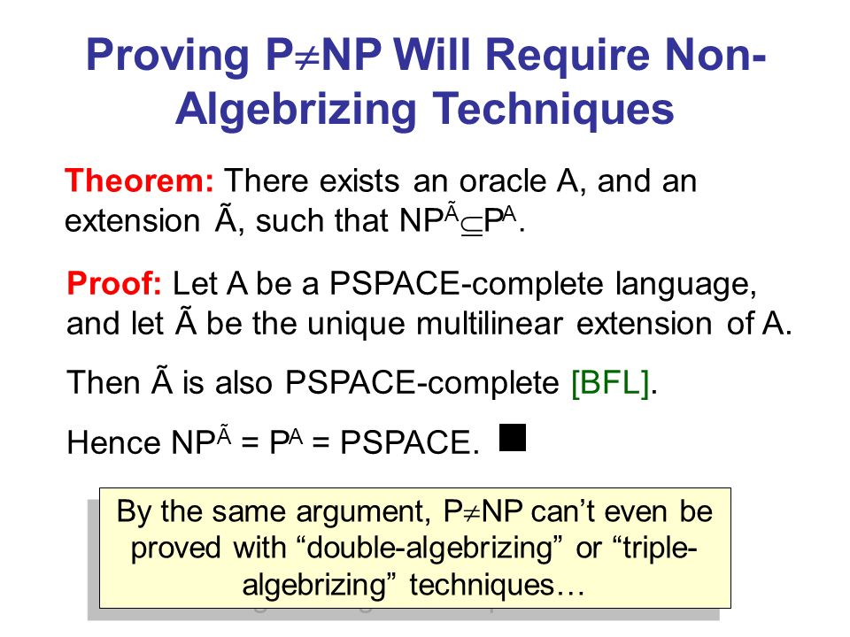 Proving P NP Will Require Non- Algebrizing Techniques Theorem: There exists an oracle A, and an extension Ã, such that NP Ã P A. Proof: Let A be a PSP
