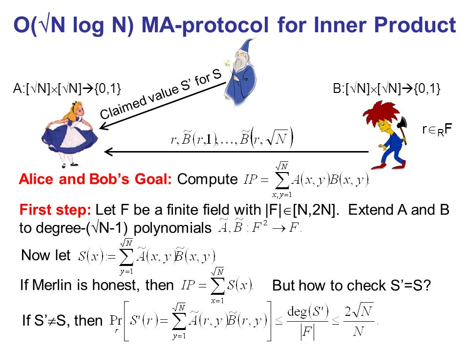 O( N log N) MA-protocol for Inner Product A:[ N] [ N] {0,1} B:[ N] [ N] {0,1} Alice and Bobs Goal: Compute First step: Let F be a finite field with |F