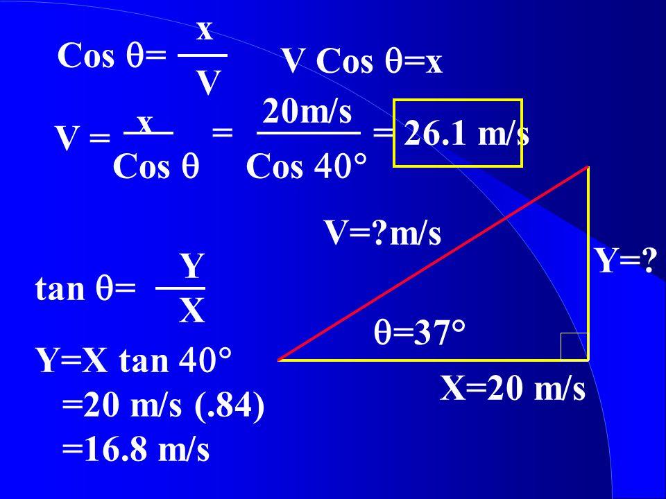 Y=? V=?m/s X=20 m/s =37° Y X Cos = x V tan = V Cos =x Cos x V = = Cos 20m/s = 26.1 m/s Y=X tan =20 m/s (.84) =16.8 m/s