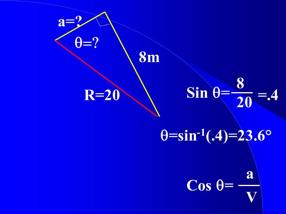 a=? R=20 8m Sin = 8 20 Cos = a V =.4 =sin -1 (.4)=23.6°
